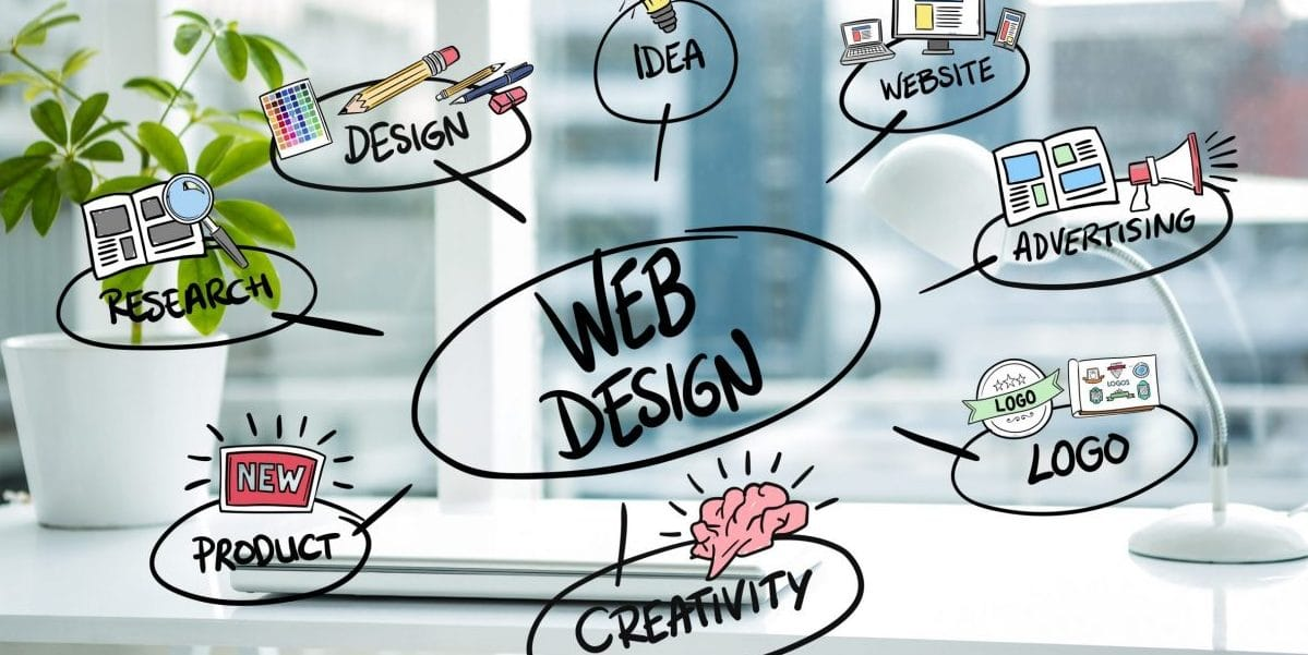Web Design Picture